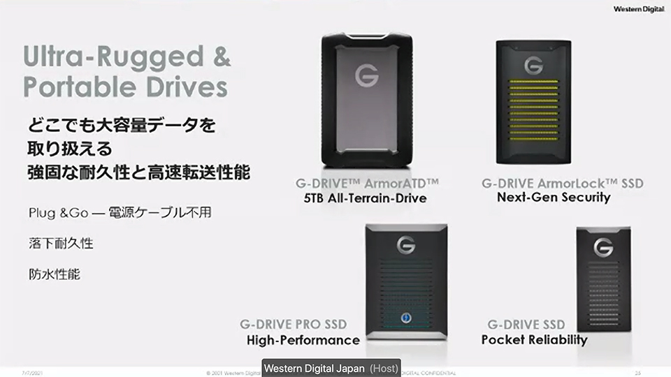 SanDisk Professional(サンディスクプロフェッショナル)ポータブルHDD/SSD
